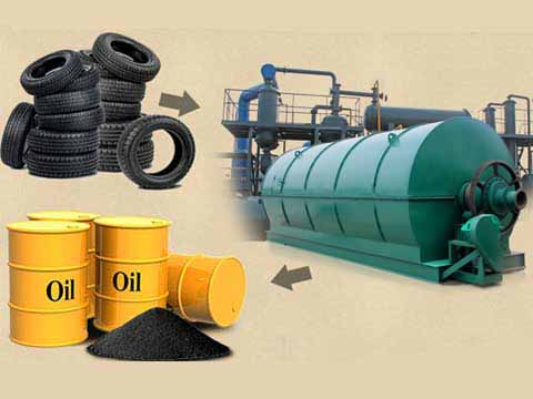 waste tyre to oil machine in india