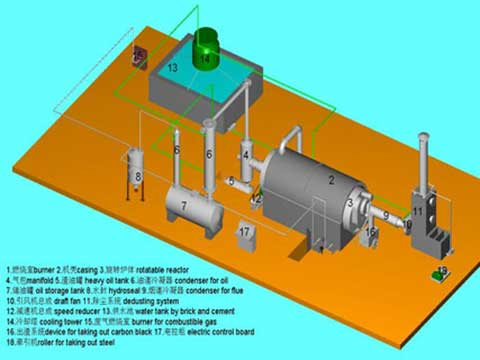 Carbonization plant for biomass