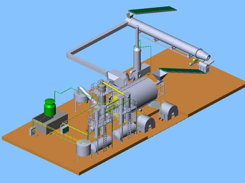 3D Technological Process For Pyrolysis Plant