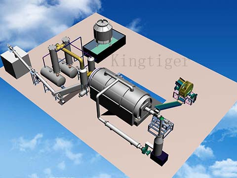 high quality semi continuous pyrolysis plant