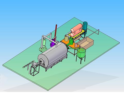 Oil sludge pyrolysis plant cost