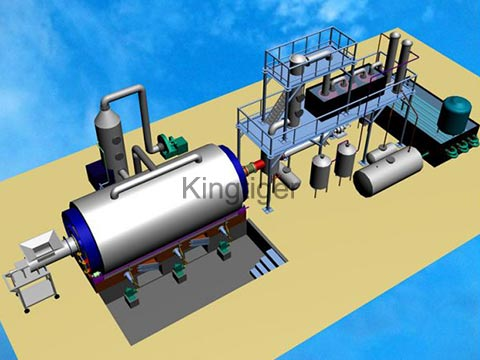 Tyre oil plant cost