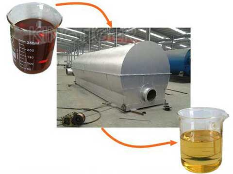 Conversion of Pyrolysis Oil to Diesel Oil Plant for Sale