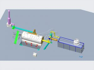 batch type pyrolysis plant